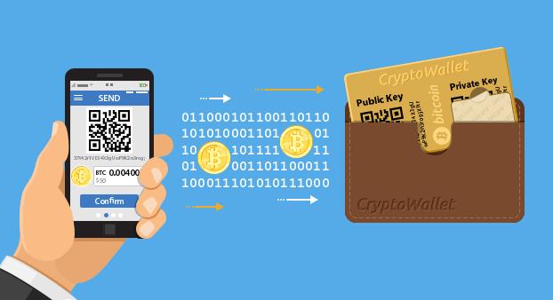ビットコインアドレスの仕組みと使い方について