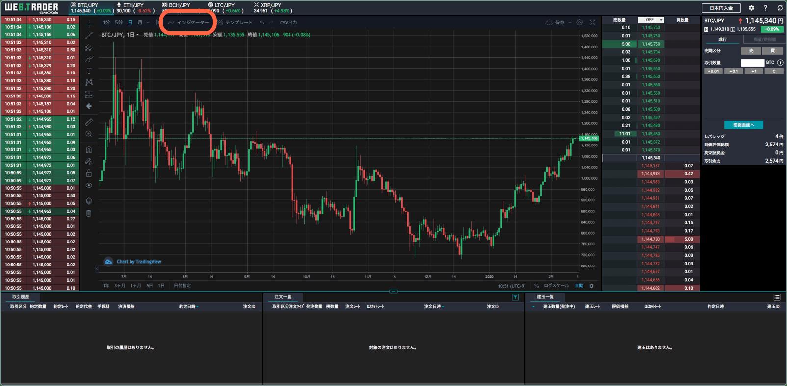 ビットコイン チャート 窓表示